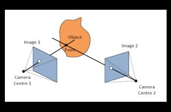 Tecnologia em foco: combinação de imagens densas
