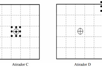 Acurácia e Precisão no Mapeamento Aéreo