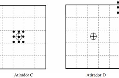 Acurácia e Precisão no Mapeamento Aéreo com Drones