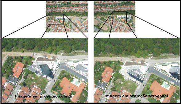 Figure 1: Comparativo entre imagens na projeção conica e ortogonal -Fonte: http://andersonmedeiros.com/grass-na-ortorretificacao-de-fotografias-aereas/